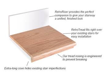 Wood Risers Are A Beautiful Addition To Any Staircase And Add Real Value To  Your Home. Our Prefinished Risers Are Finished Using The Exact Same Methods  And ...